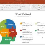 How to Edit a Brain Infographic PowerPoint Template in 60 Seconds | How To | Latest Technology News