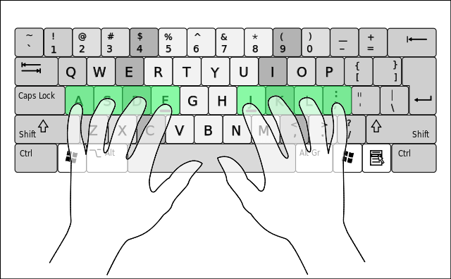 The Beginner's Guide to Touch Typing | Tips & Tricks | Latest Technology News