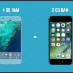 Why does the iPhone require less RAM than Android devices? | Tips & Tricks | Latest Technology News