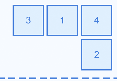 A Comprehensive Guide to Flexbox Ordering & Reordering | How To | Latest Technology News