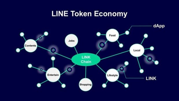 LINE officially joins the decentralised community with 5 new dApps and a global digital token | Digital Asia | Latest Technology News