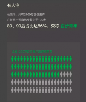 WeChat report shows many Chinese chose to stay indoors over the October Golden Week | Digital Asia | Latest Technology News